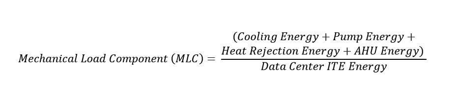 CS Equation